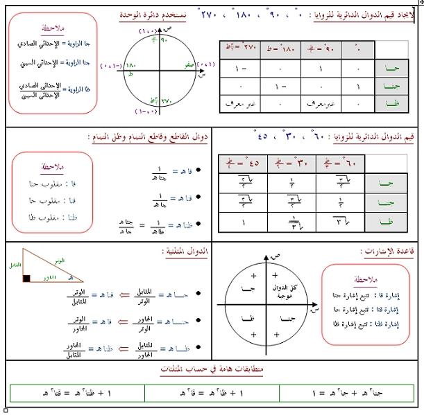 أساسيات حساب المثلثات  Wh_49011230